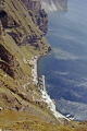 cliffs south thera island santorini greece greek european travel aegean sea cyclades atlantis minoan caldera volcano pumice basalt lava europe