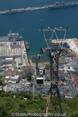 cable car docks gibraltar uk colonies travel gibraltarian europe european